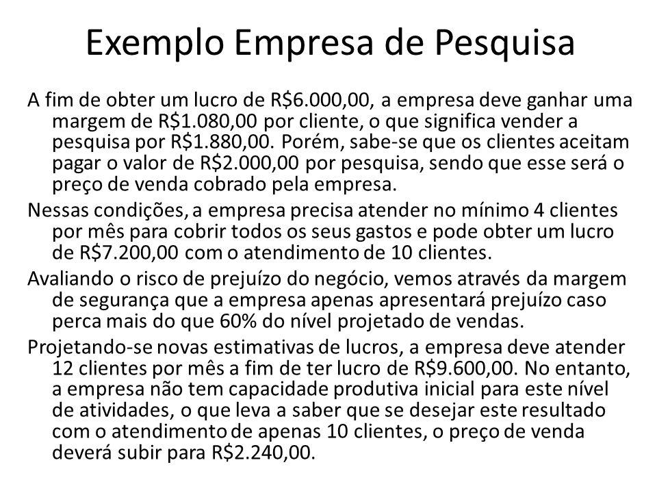 Exemplo Empresa de Pesquisa A fim de obter um lucro de R$6.000,00, a empresa deve ganhar uma margem de R$1.080,00 por cliente, o que significa vender