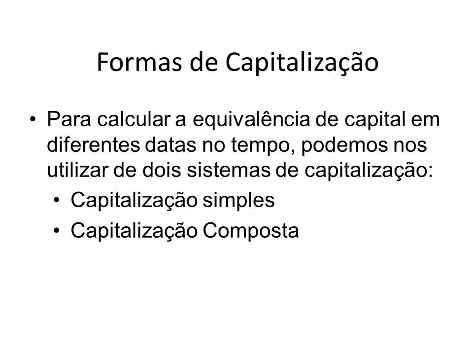 Formas de Capitalização Para calcular a equivalência de capital em diferentes datas no tempo, podemos nos utilizar de dois sistemas de capitalização: