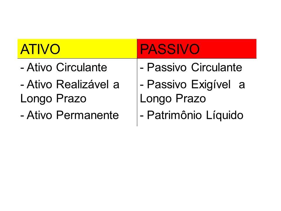 ATIVOPASSIVO - Ativo Circulante - Ativo Realizável a Longo Prazo - Ativo Permanente - Passivo Circulante - Passivo Exigível a Longo Prazo - Patrimônio