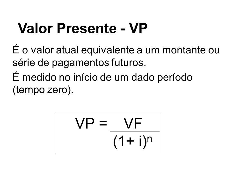 Valor Presente - VP É o valor atual equivalente a um montante ou série de pagamentos futuros. É medido no início de um dado período (tempo zero). VP =