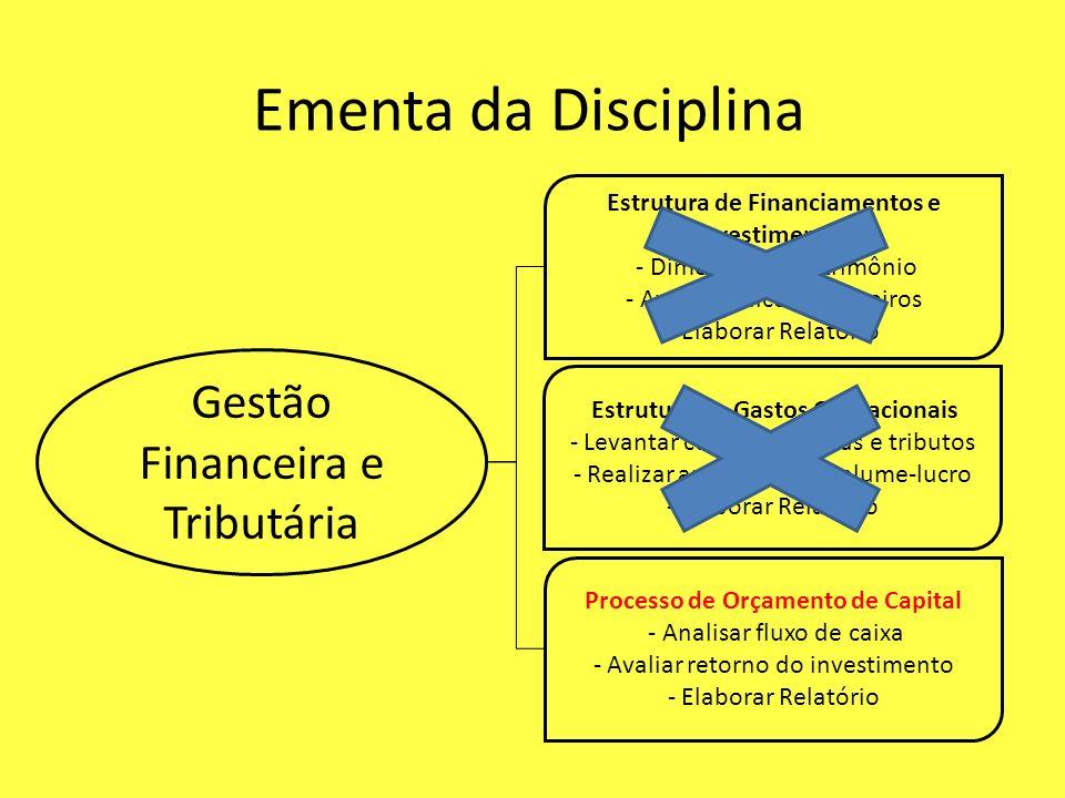 Ementa da Disciplina Gestão Financeira e Tributária Estrutura de Financiamentos e Investimentos - Dimensionar patrimônio - Avaliar índices financeiros