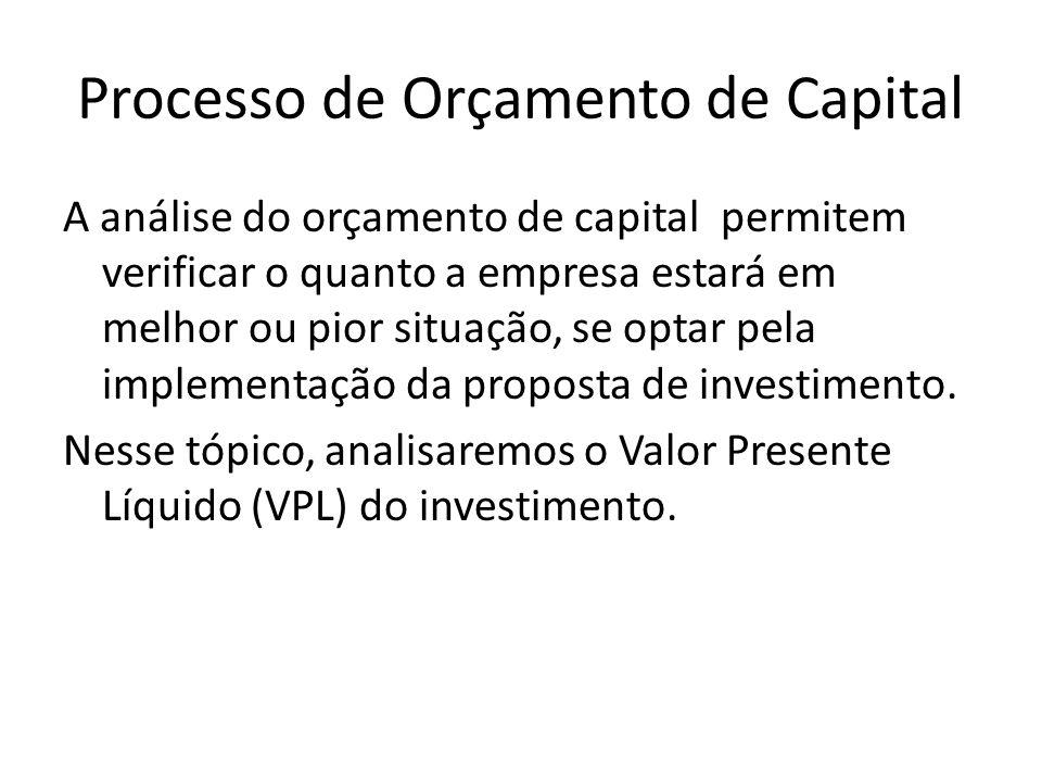 Processo de Orçamento de Capital A análise do orçamento de capital permitem verificar o quanto a empresa estará em melhor ou pior situação, se optar p