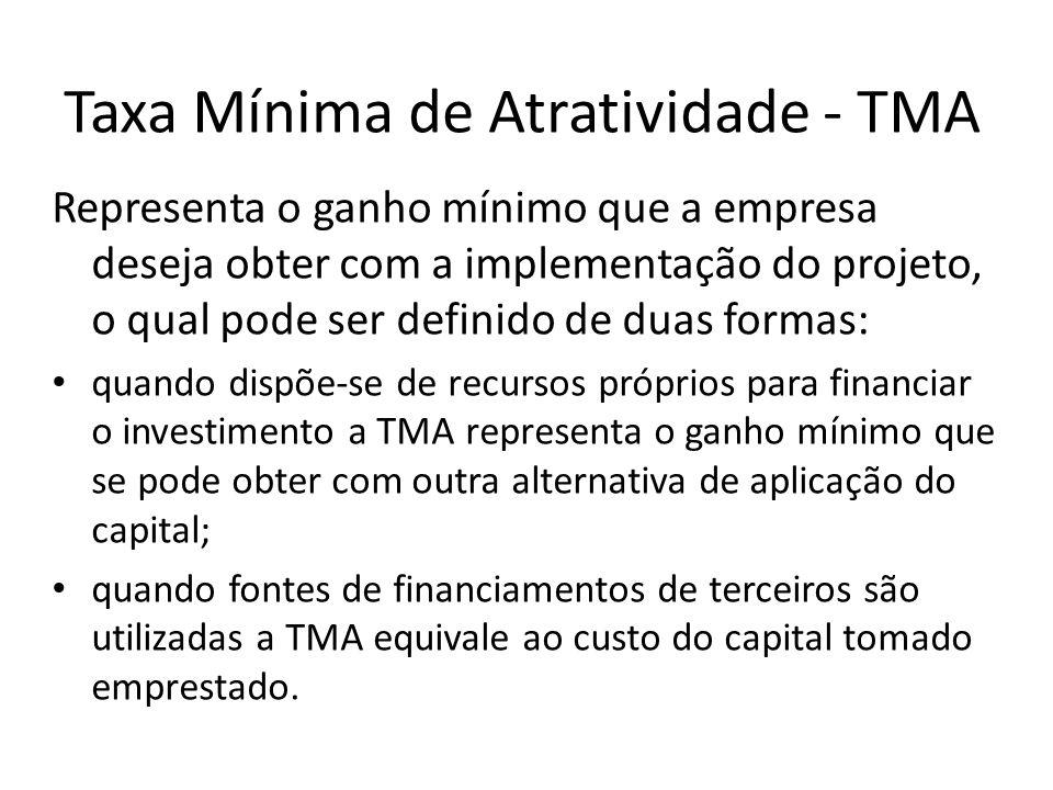 Taxa Mínima de Atratividade - TMA Representa o ganho mínimo que a empresa deseja obter com a implementação do projeto, o qual pode ser definido de dua