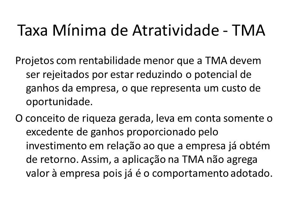 Projetos com rentabilidade menor que a TMA devem ser rejeitados por estar reduzindo o potencial de ganhos da empresa, o que representa um custo de opo