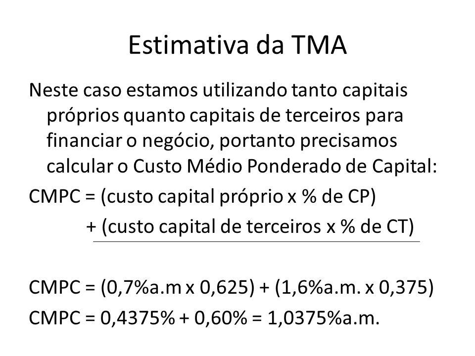Estimativa da TMA Neste caso estamos utilizando tanto capitais próprios quanto capitais de terceiros para financiar o negócio, portanto precisamos cal