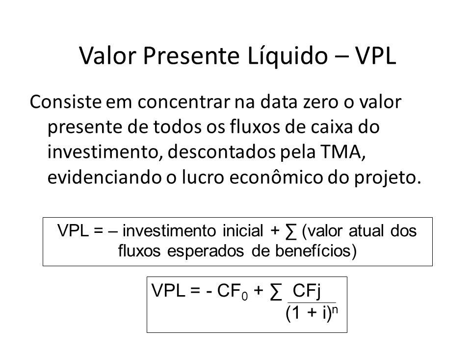 Valor Presente Líquido – VPL Consiste em concentrar na data zero o valor presente de todos os fluxos de caixa do investimento, descontados pela TMA, e