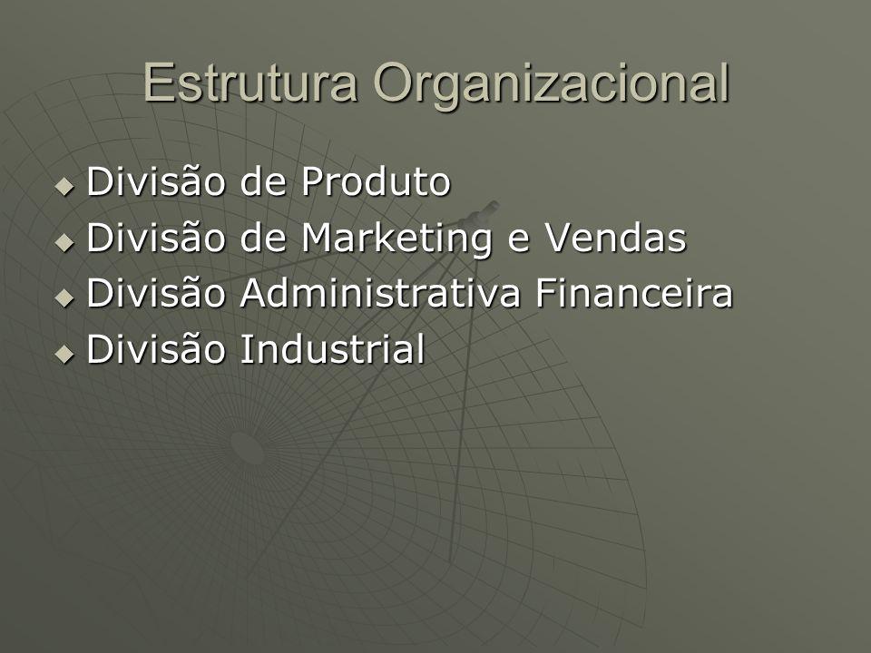 Estrutura Organizacional Divisão de Produto Divisão de Produto Divisão de Marketing e Vendas Divisão de Marketing e Vendas Divisão Administrativa Fina