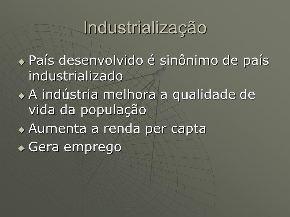 Industrialização País desenvolvido é sinônimo de país industrializado País desenvolvido é sinônimo de país industrializado A indústria melhora a quali