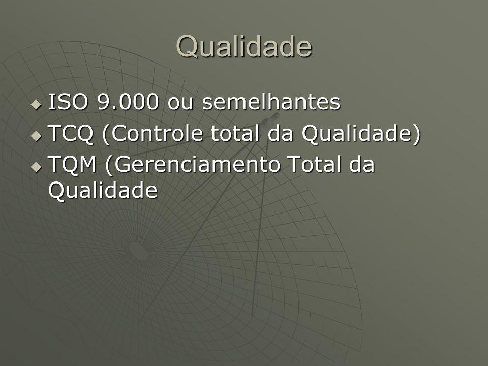 Qualidade ISO 9.000 ou semelhantes ISO 9.000 ou semelhantes TCQ (Controle total da Qualidade) TCQ (Controle total da Qualidade) TQM (Gerenciamento Tot