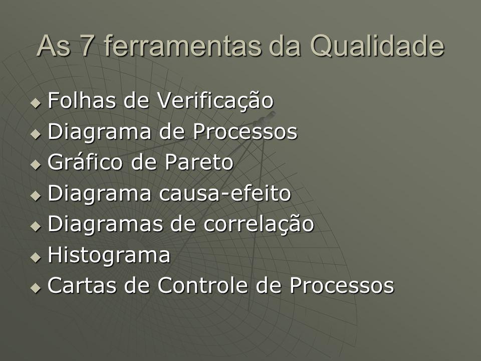 As 7 ferramentas da Qualidade Folhas de Verificação Folhas de Verificação Diagrama de Processos Diagrama de Processos Gráfico de Pareto Gráfico de Par
