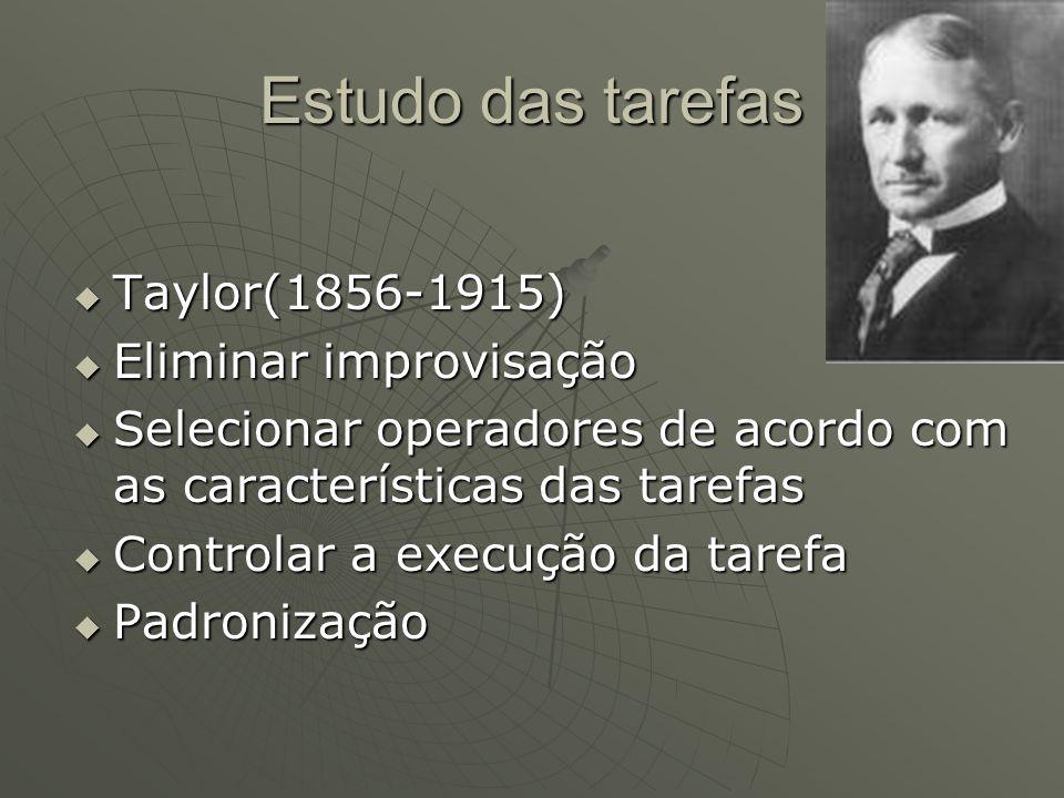 Estudo das tarefas Taylor(1856-1915) Taylor(1856-1915) Eliminar improvisação Eliminar improvisação Selecionar operadores de acordo com as característi