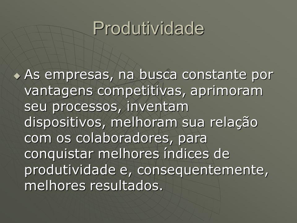 Produtividade As empresas, na busca constante por vantagens competitivas, aprimoram seu processos, inventam dispositivos, melhoram sua relação com os