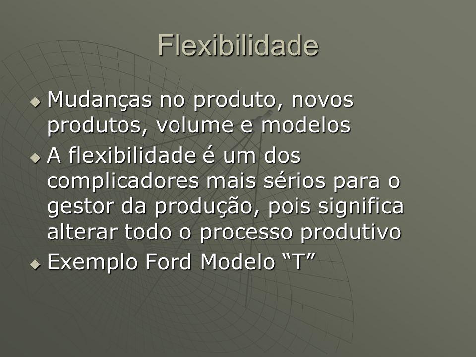 Flexibilidade Mudanças no produto, novos produtos, volume e modelos Mudanças no produto, novos produtos, volume e modelos A flexibilidade é um dos com