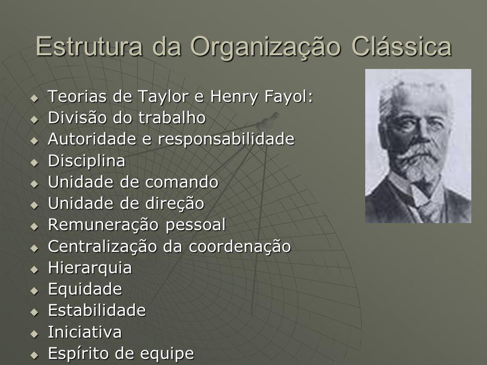 Estrutura da Organização Clássica Teorias de Taylor e Henry Fayol: Teorias de Taylor e Henry Fayol: Divisão do trabalho Divisão do trabalho Autoridade