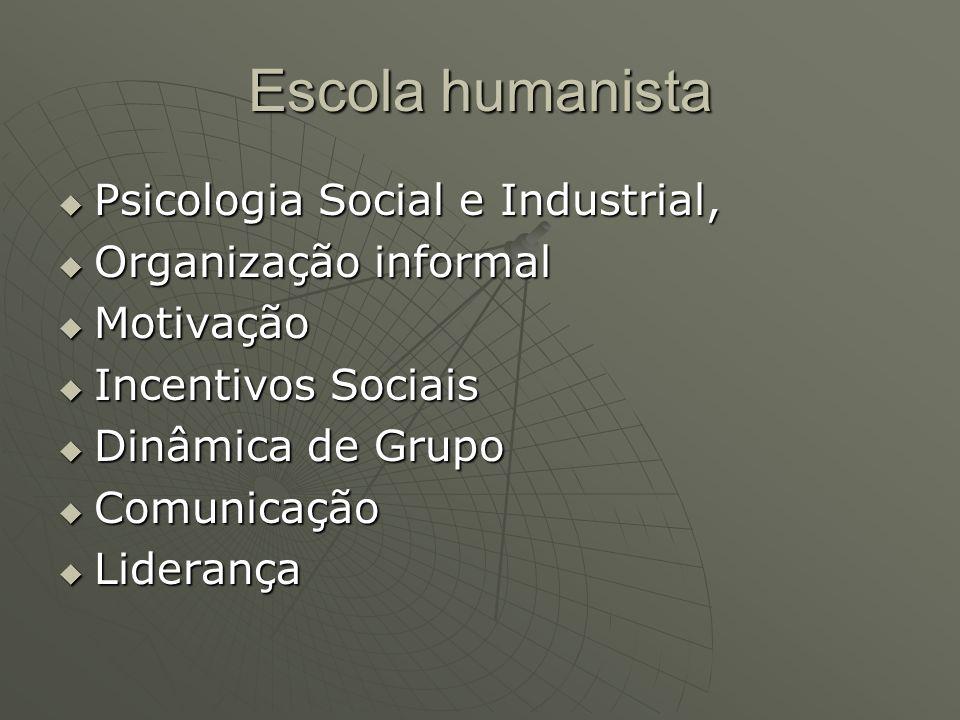 Escola humanista Psicologia Social e Industrial, Psicologia Social e Industrial, Organização informal Organização informal Motivação Motivação Incenti