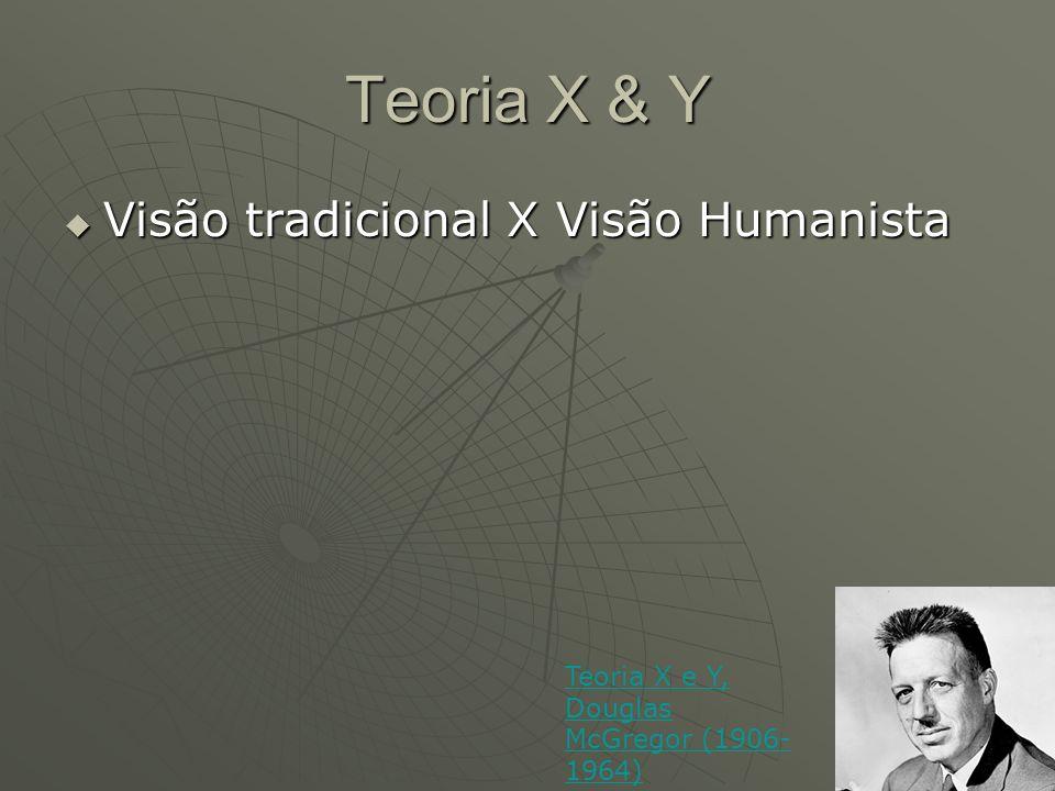 Teoria X & Y Visão tradicional X Visão Humanista Visão tradicional X Visão Humanista Teoria X e Y, Douglas McGregor (1906- 1964)