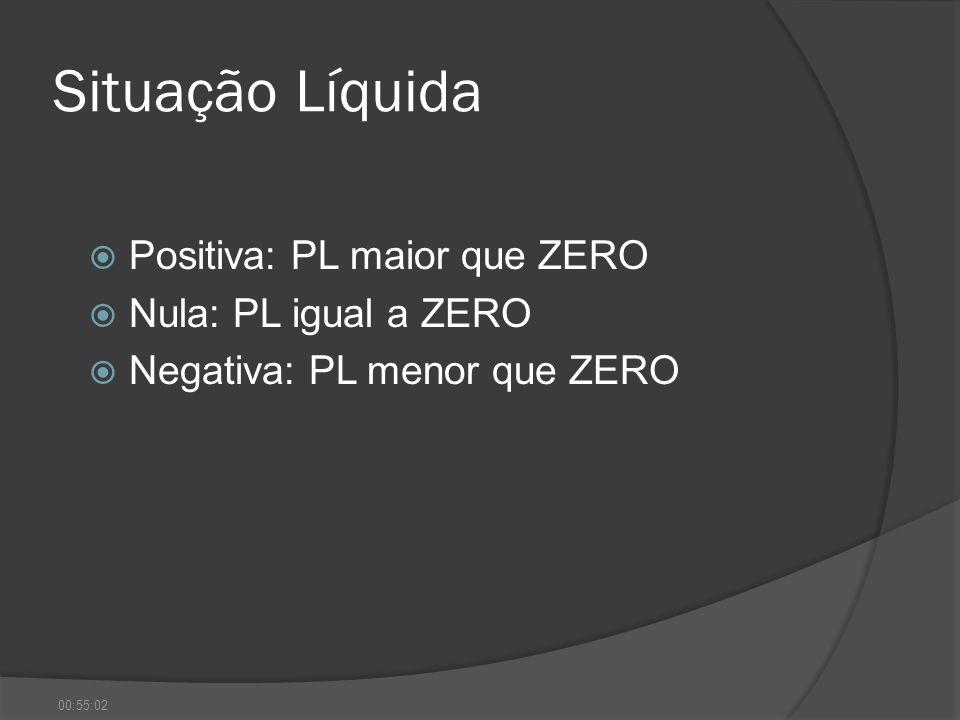 Situação Líquida Positiva: PL maior que ZERO Nula: PL igual a ZERO Negativa: PL menor que ZERO 00:56:41