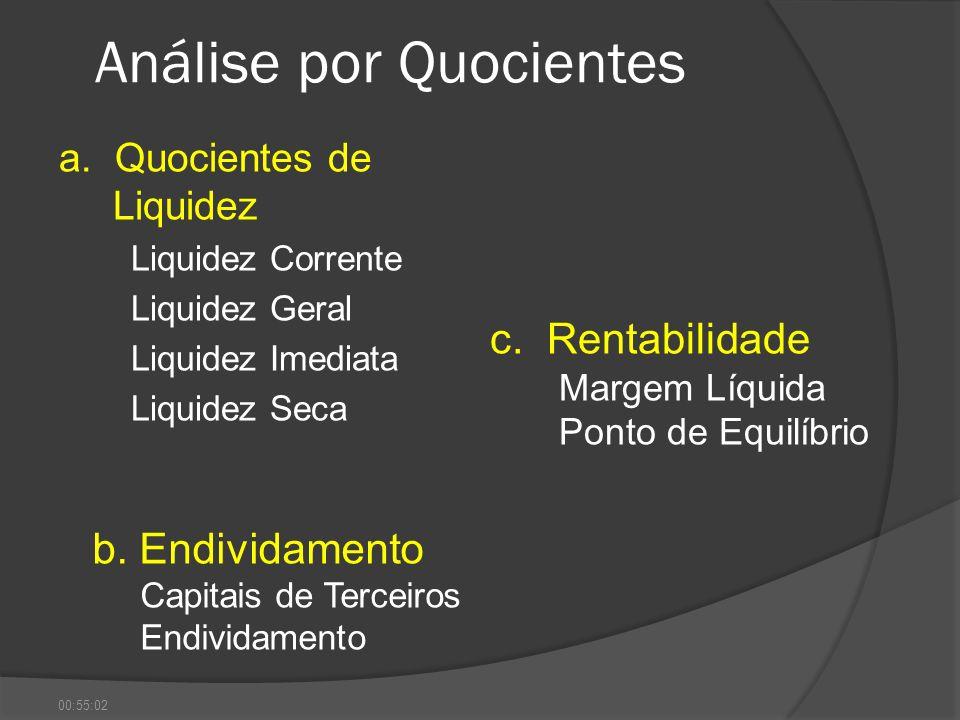 Análise por Quocientes a. Quocientes de Liquidez Liquidez Corrente Liquidez Geral Liquidez Imediata Liquidez Seca b. Endividamento Capitais de Terceir