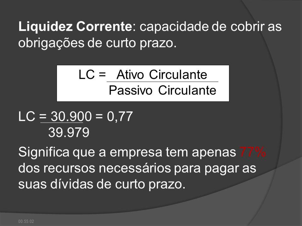 Liquidez Corrente: capacidade de cobrir as obrigações de curto prazo. LC = 30.900 = 0,77 39.979 Significa que a empresa tem apenas 77% dos recursos ne