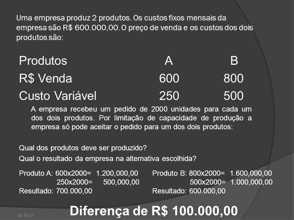 Uma empresa produz 2 produtos. Os custos fixos mensais da empresa são R$ 600.000,00. O preço de venda e os custos dos dois produtos são: Produtos A B
