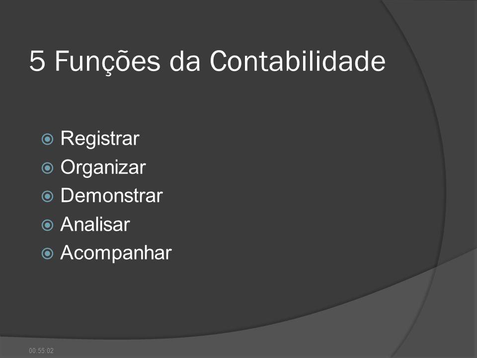 5 Funções da Contabilidade Registrar Organizar Demonstrar Analisar Acompanhar 00:56:41