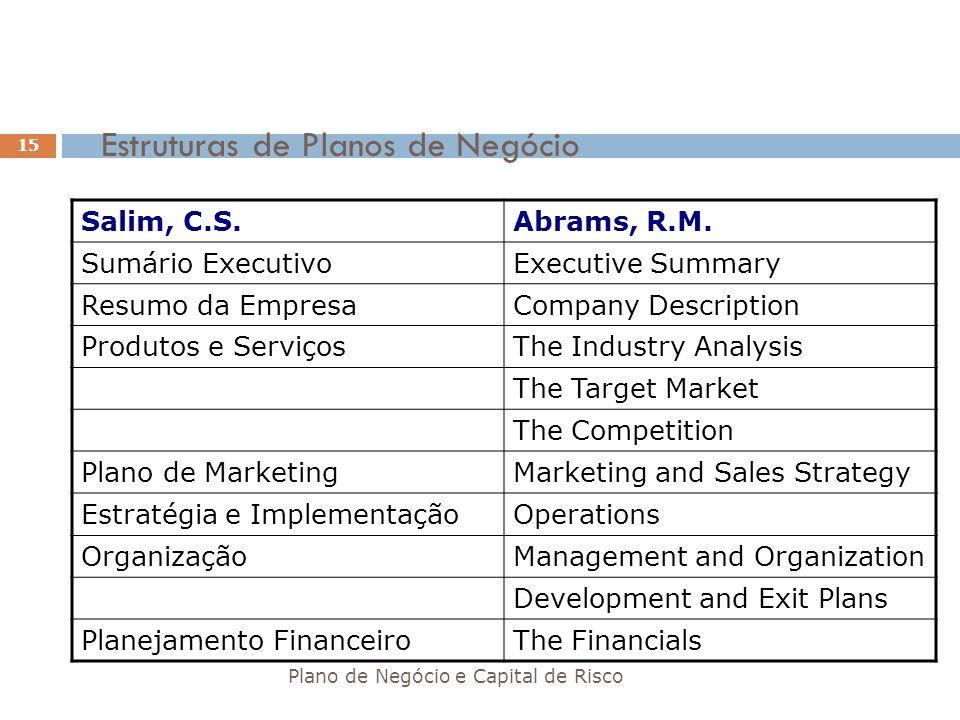 Estruturas de Planos de Negócio Salim, C.S.Abrams, R.M. Sumário ExecutivoExecutive Summary Resumo da EmpresaCompany Description Produtos e ServiçosThe