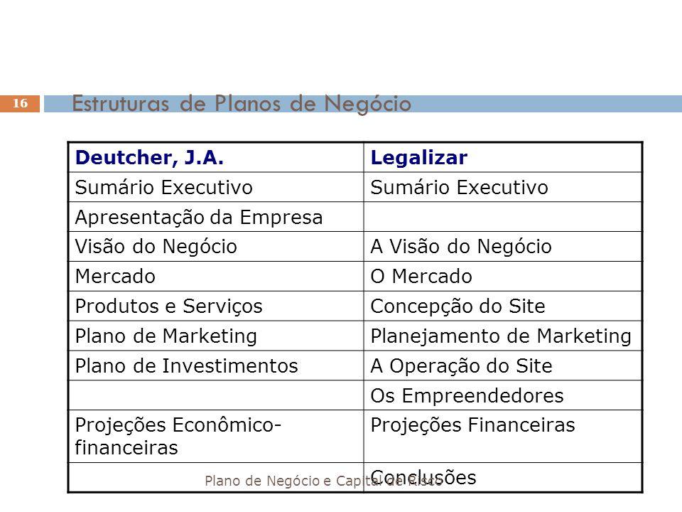 Estruturas de Planos de Negócio Deutcher, J.A.Legalizar Sumário Executivo Apresentação da Empresa Visão do NegócioA Visão do Negócio MercadoO Mercado