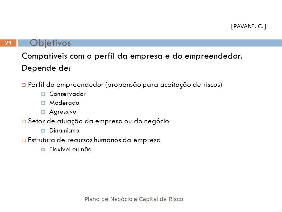 Objetivos Plano de Negócio e Capital de Risco 24 Compatíveis com o perfil da empresa e do empreendedor. Depende de: Perfil do empreendedor (propensão