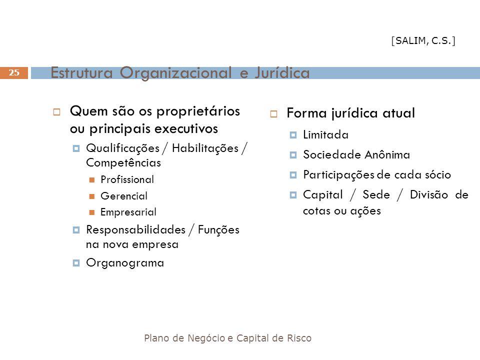 Estrutura Organizacional e Jurídica Quem são os proprietários ou principais executivos Qualificações / Habilitações / Competências Profissional Gerenc