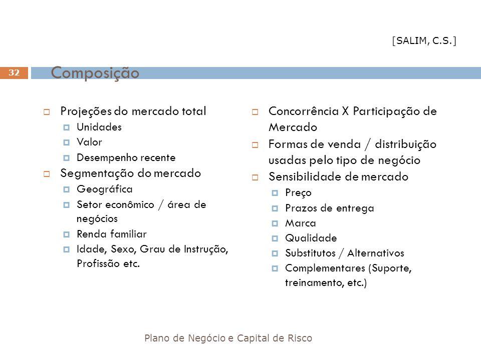 Composição Projeções do mercado total Unidades Valor Desempenho recente Segmentação do mercado Geográfica Setor econômico / área de negócios Renda fam
