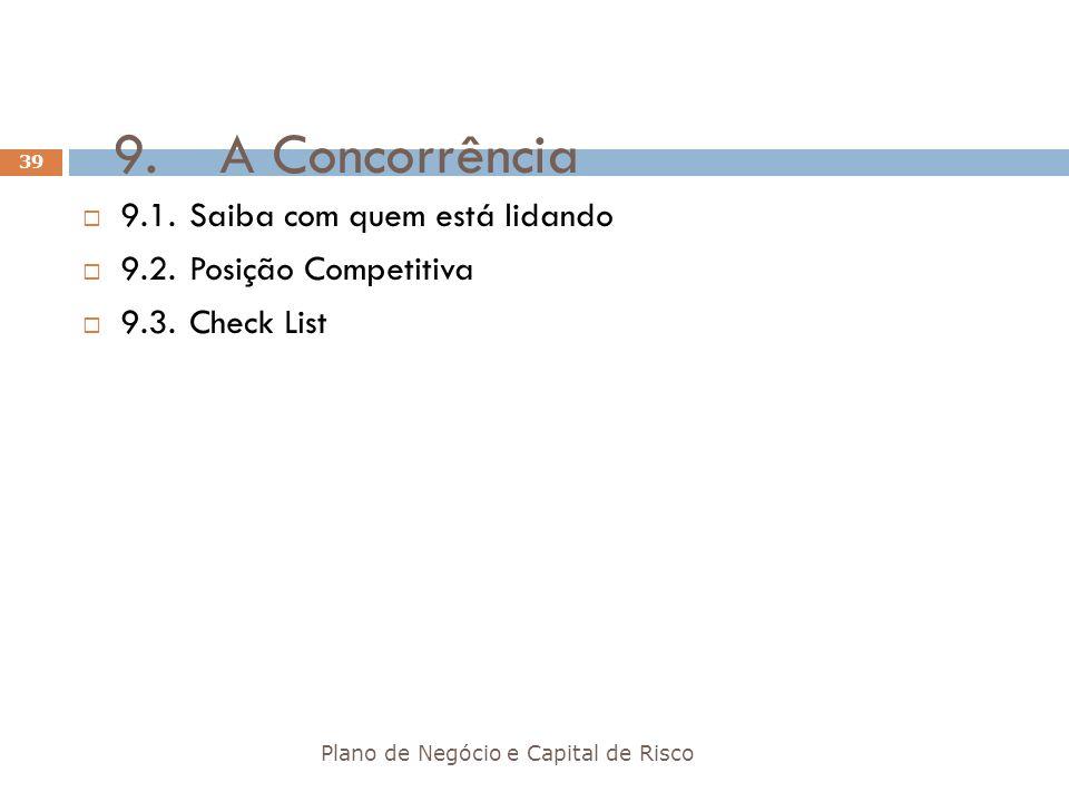 9.A Concorrência Plano de Negócio e Capital de Risco 39 9.1.Saiba com quem está lidando 9.2.Posição Competitiva 9.3.Check List