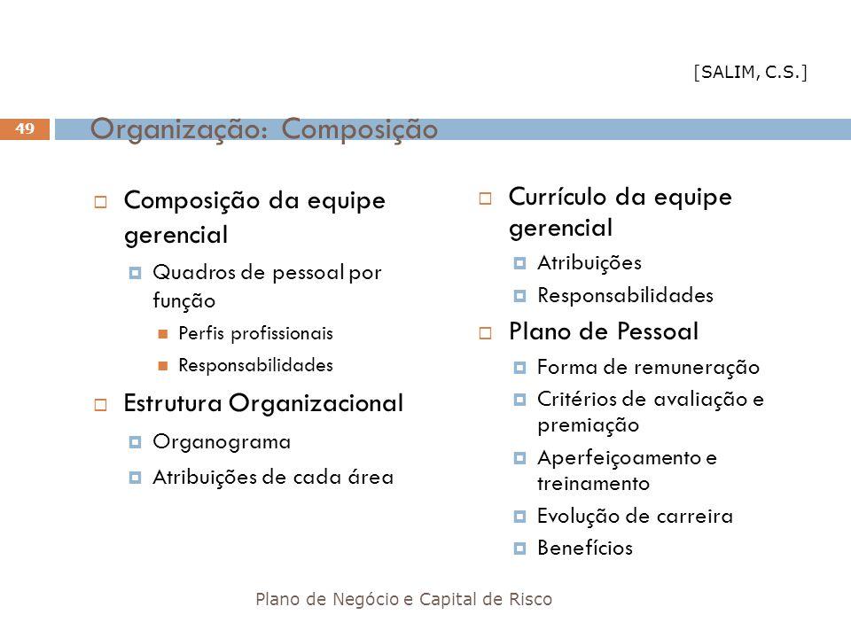 Organização: Composição Composição da equipe gerencial Quadros de pessoal por função Perfis profissionais Responsabilidades Estrutura Organizacional O
