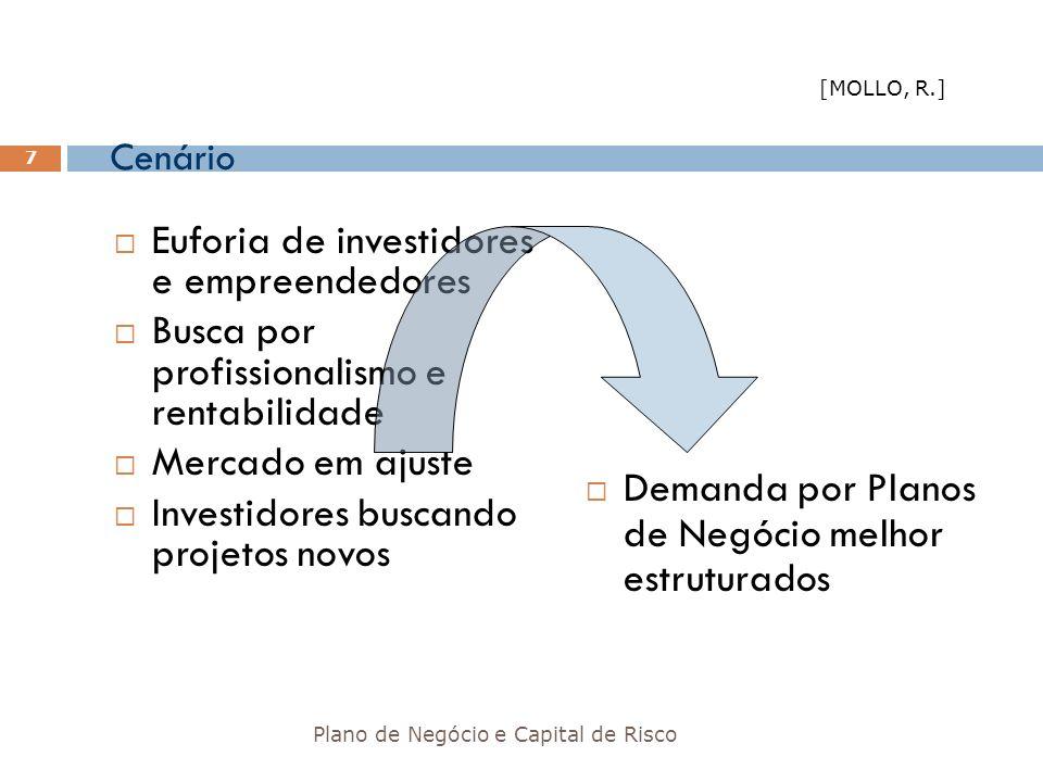 Cenário Euforia de investidores e empreendedores Busca por profissionalismo e rentabilidade Mercado em ajuste Investidores buscando projetos novos Dem