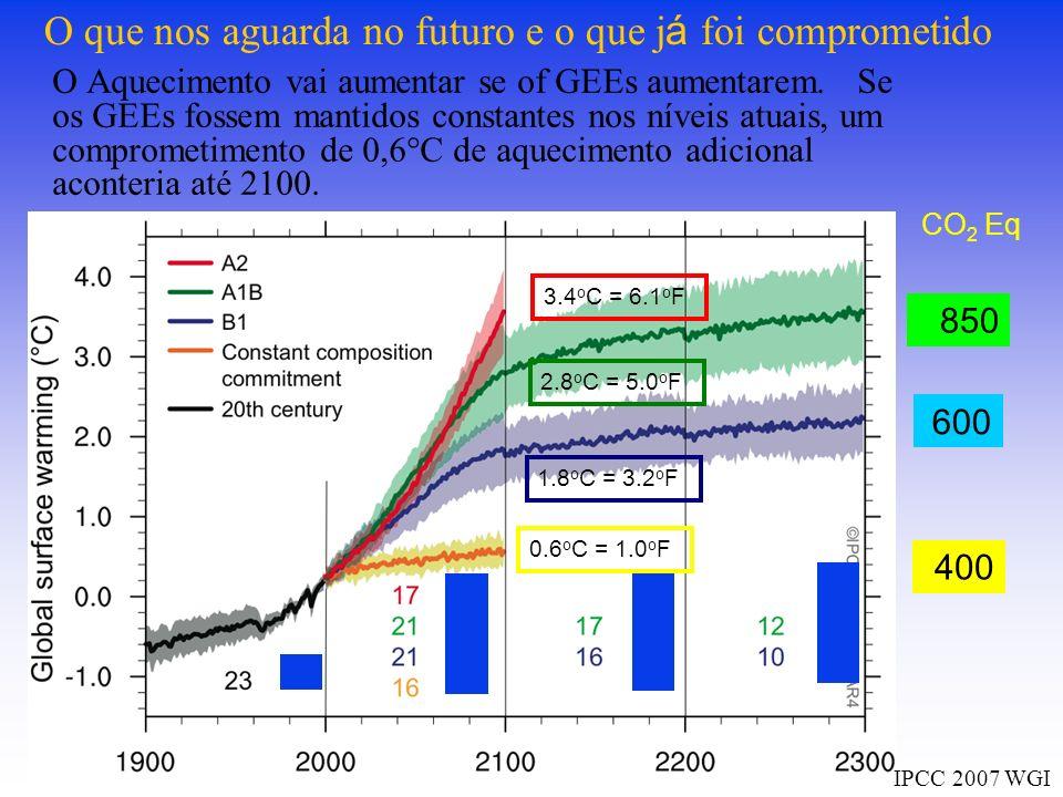 O que nos aguarda no futuro e o que j á foi comprometido O Aquecimento vai aumentar se of GEEs aumentarem.