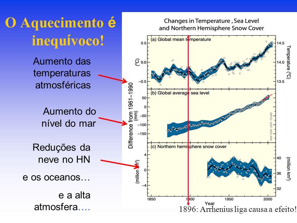 Concentrações de CO 2 desde o IGY (1957-58) Kyoto IPCC é formado C onvenção Climática 1 o Ano Geofísico Internacional