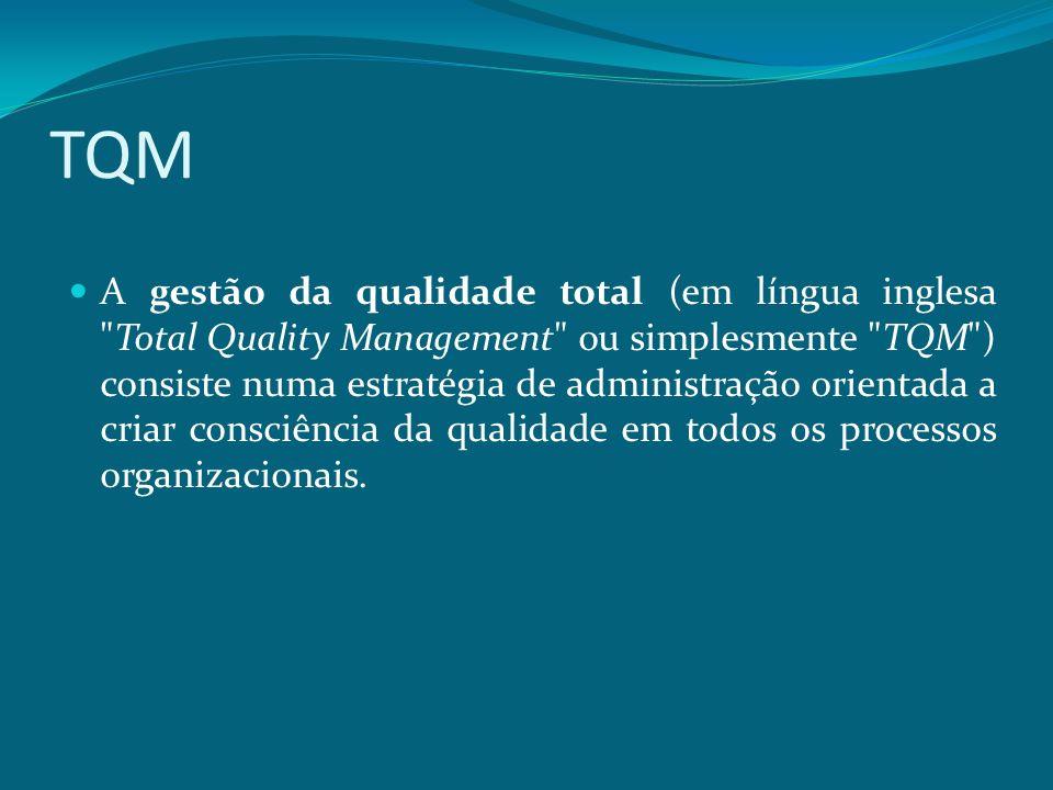 TQM A gestão da qualidade total (em língua inglesa