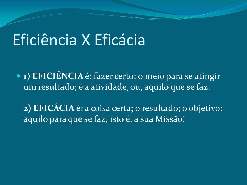 Eficiência X Eficácia 1) EFICIÊNCIA é: fazer certo; o meio para se atingir um resultado; é a atividade, ou, aquilo que se faz. 2) EFICÁCIA é: a coisa