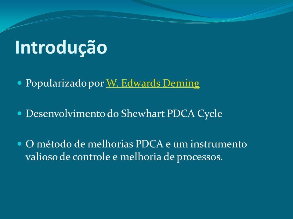 Introdução Popularizado por W. Edwards DemingW. Edwards Deming Desenvolvimento do Shewhart PDCA Cycle O método de melhorias PDCA e um instrumento vali
