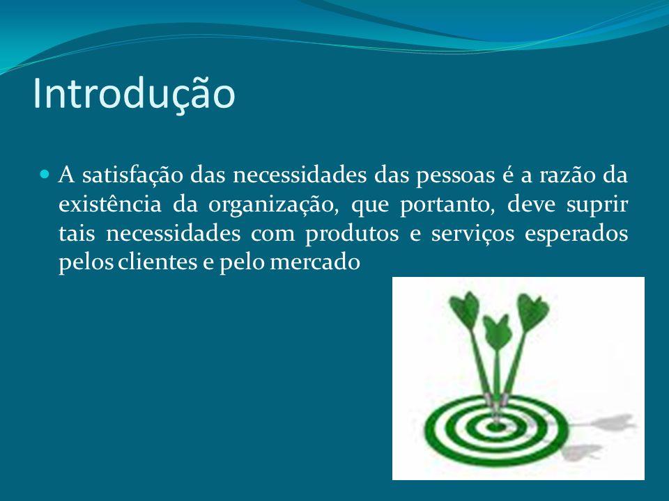 Introdução A satisfação das necessidades das pessoas é a razão da existência da organização, que portanto, deve suprir tais necessidades com produtos