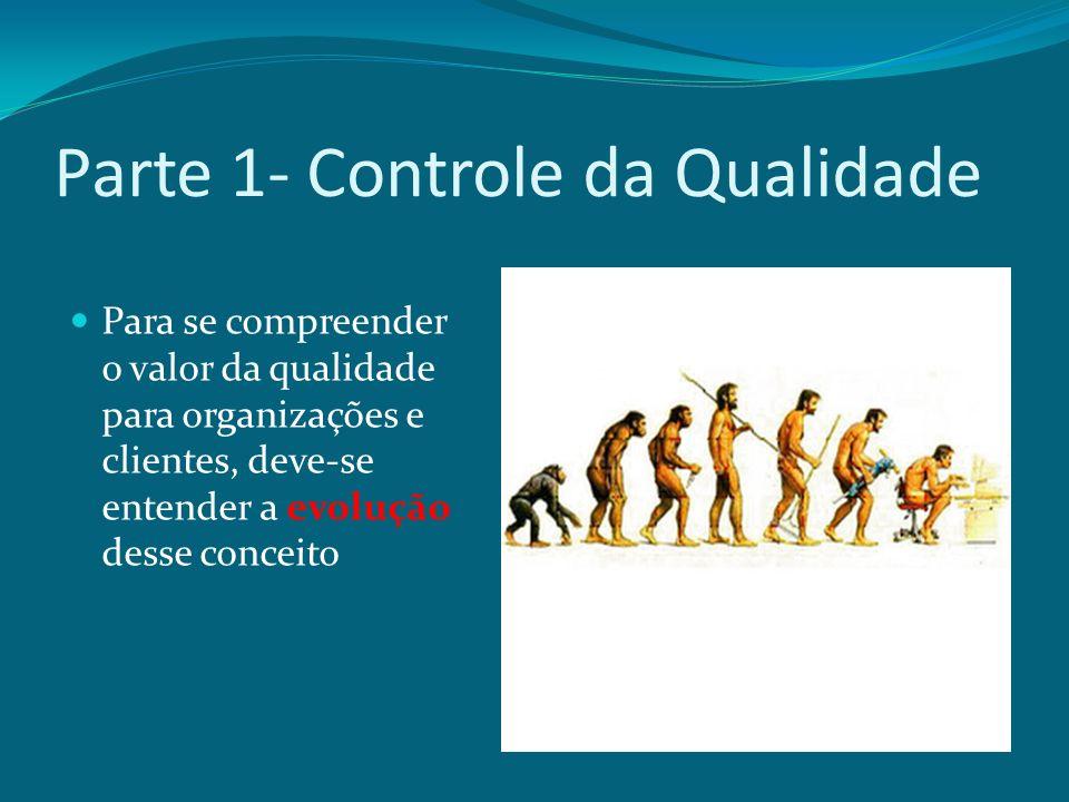 Parte 1- Controle da Qualidade Para se compreender o valor da qualidade para organizações e clientes, deve-se entender a evolução desse conceito