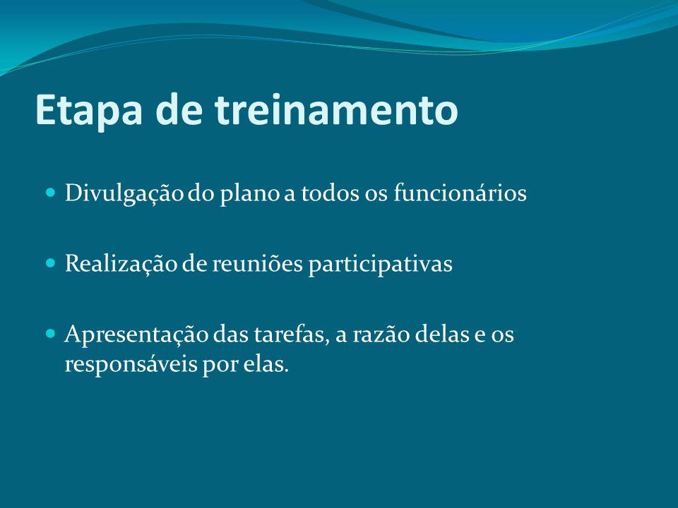 Etapa de treinamento Divulgação do plano a todos os funcionários Realização de reuniões participativas Apresentação das tarefas, a razão delas e os re