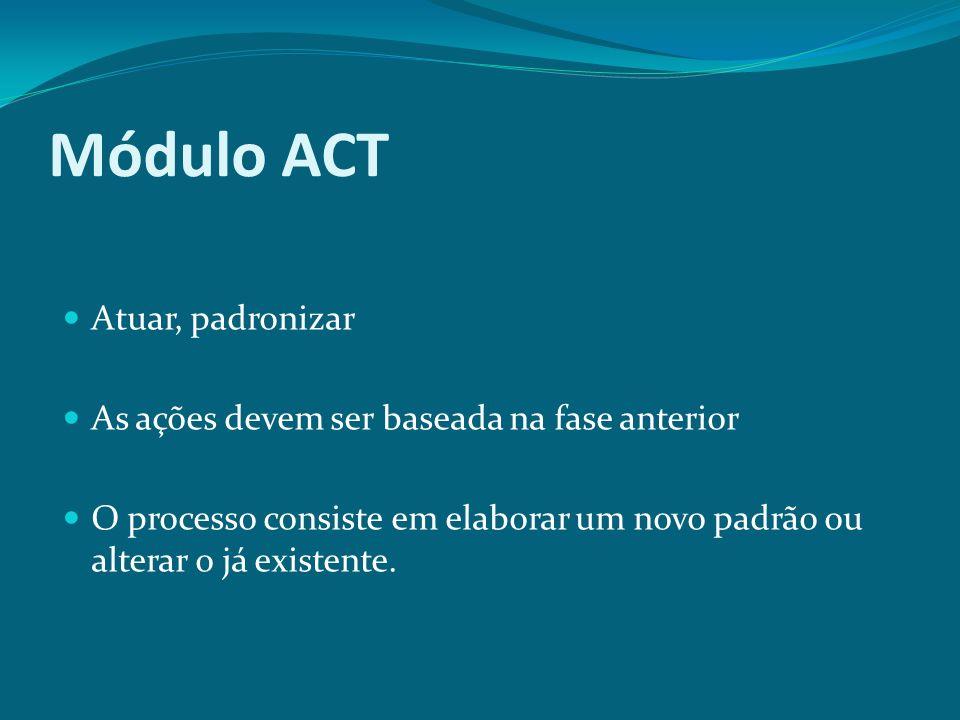 Módulo ACT Atuar, padronizar As ações devem ser baseada na fase anterior O processo consiste em elaborar um novo padrão ou alterar o já existente.