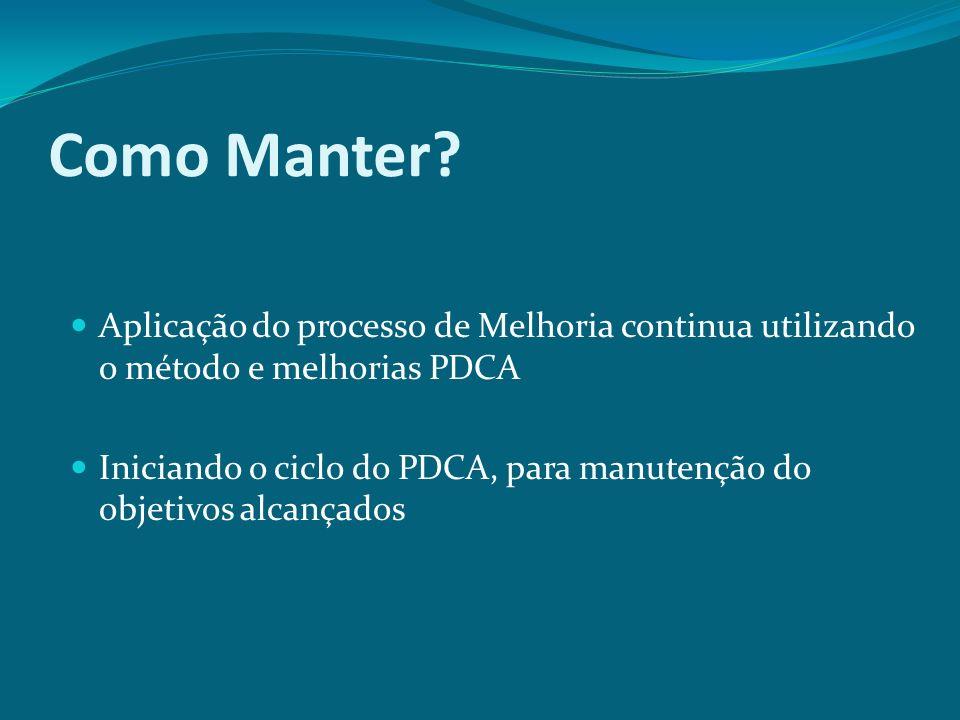 Como Manter? Aplicação do processo de Melhoria continua utilizando o método e melhorias PDCA Iniciando o ciclo do PDCA, para manutenção do objetivos a
