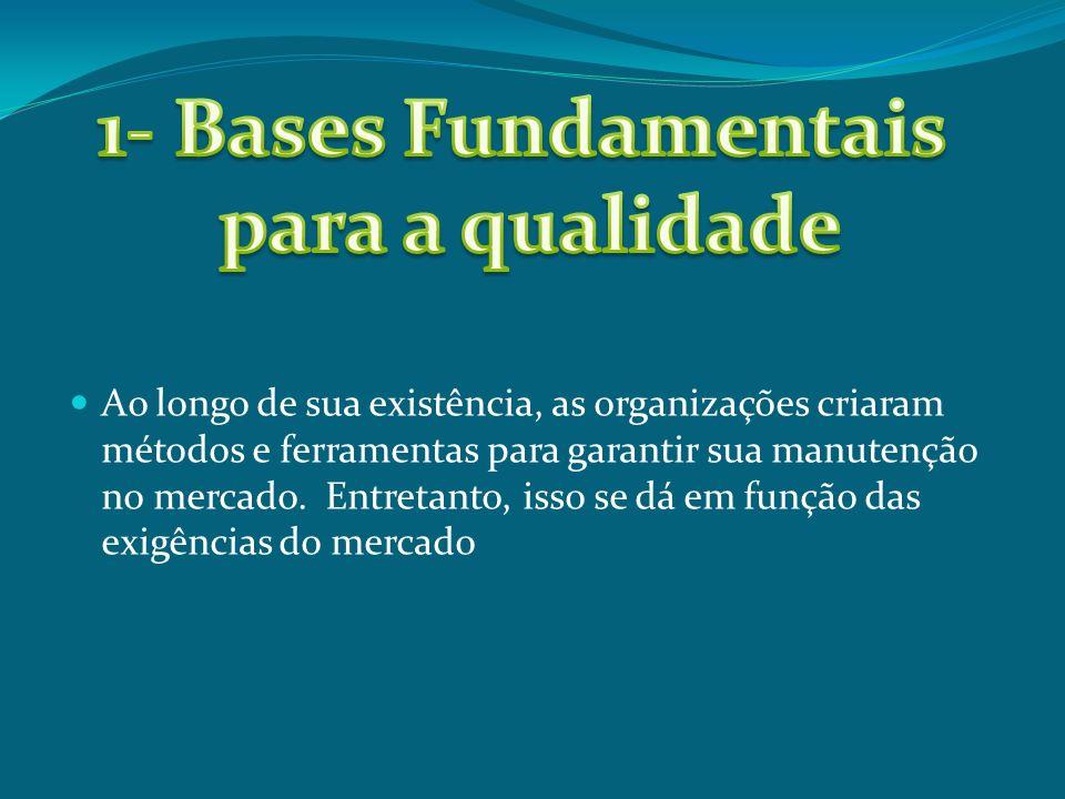 Ao longo de sua existência, as organizações criaram métodos e ferramentas para garantir sua manutenção no mercado. Entretanto, isso se dá em função da