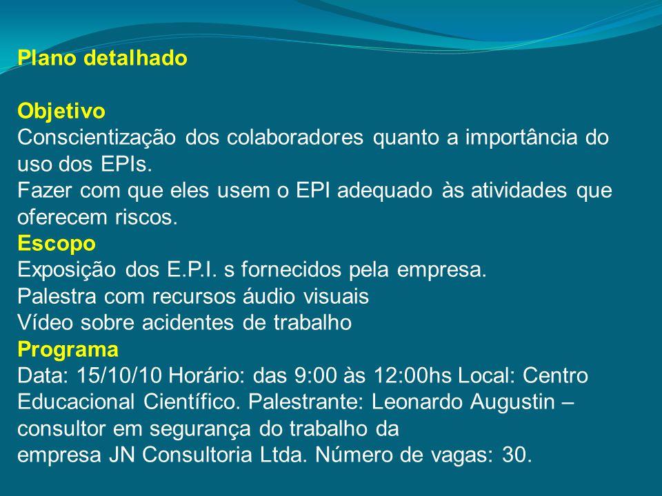 Plano detalhado Objetivo Conscientização dos colaboradores quanto a importância do uso dos EPIs. Fazer com que eles usem o EPI adequado às atividades