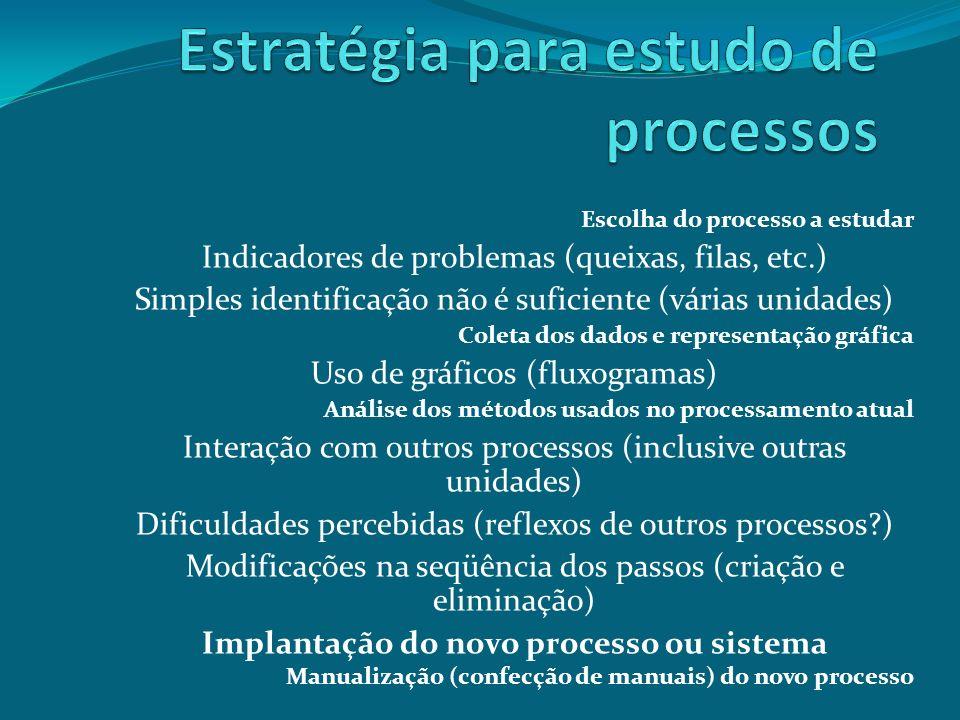 Escolha do processo a estudar Indicadores de problemas (queixas, filas, etc.) Simples identificação não é suficiente (várias unidades) Coleta dos dado