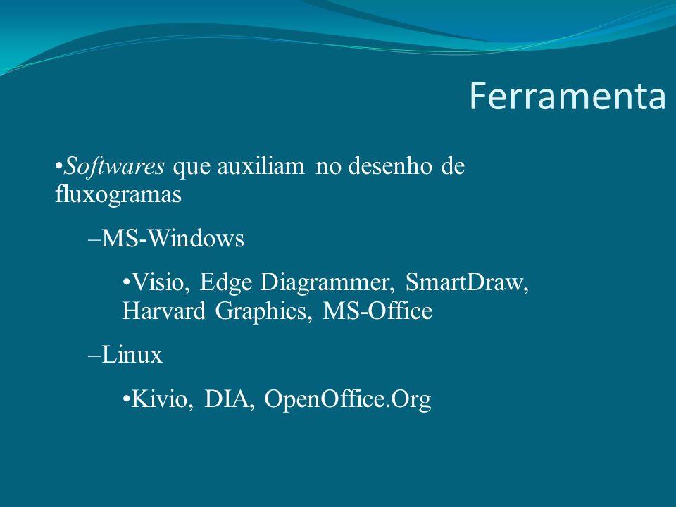 Ferramenta Softwares que auxiliam no desenho de fluxogramas –MS-Windows Visio, Edge Diagrammer, SmartDraw, Harvard Graphics, MS-Office –Linux Kivio, D