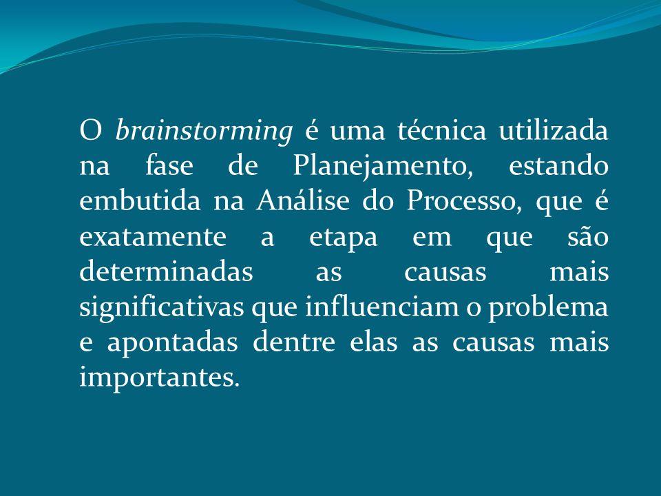 O brainstorming é uma técnica utilizada na fase de Planejamento, estando embutida na Análise do Processo, que é exatamente a etapa em que são determin