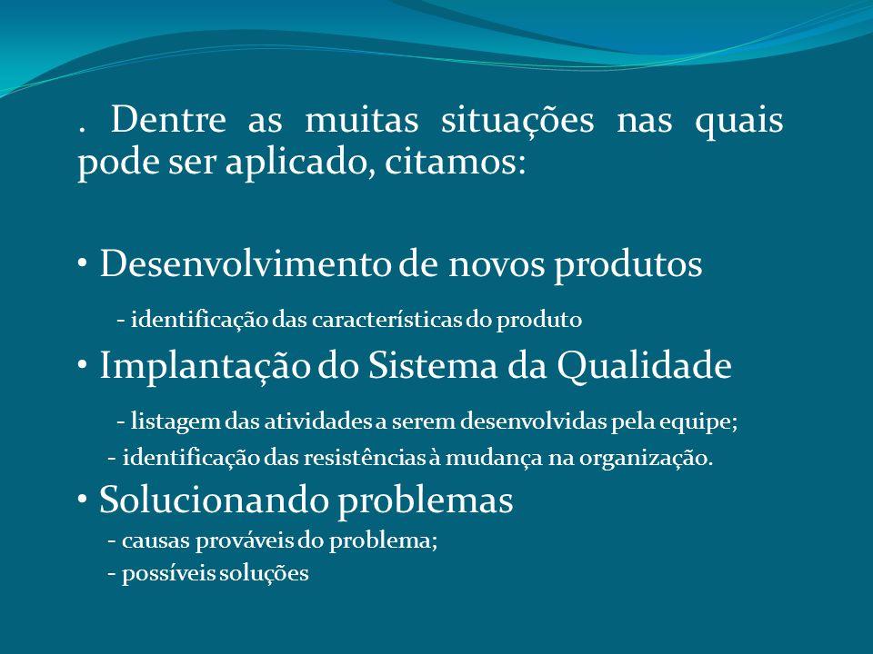 . Dentre as muitas situações nas quais pode ser aplicado, citamos: Desenvolvimento de novos produtos - identificação das características do produto Im