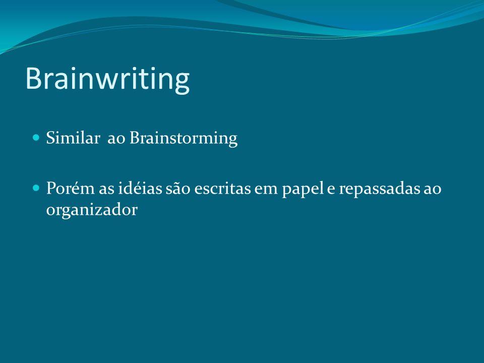 Brainwriting Similar ao Brainstorming Porém as idéias são escritas em papel e repassadas ao organizador